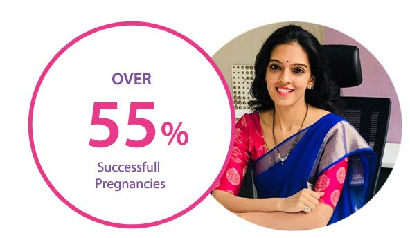 Best IVF Centre in basaveshwaranagar,Bangalore