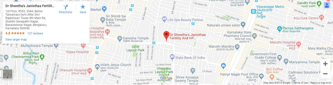 Janisthaa Fertility Centre and Hospital - Contact us